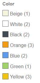 """Atrybut """"kolor"""" w systemie Prestashop 1.6"""